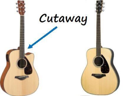 Guitarra con cutaway y sin él