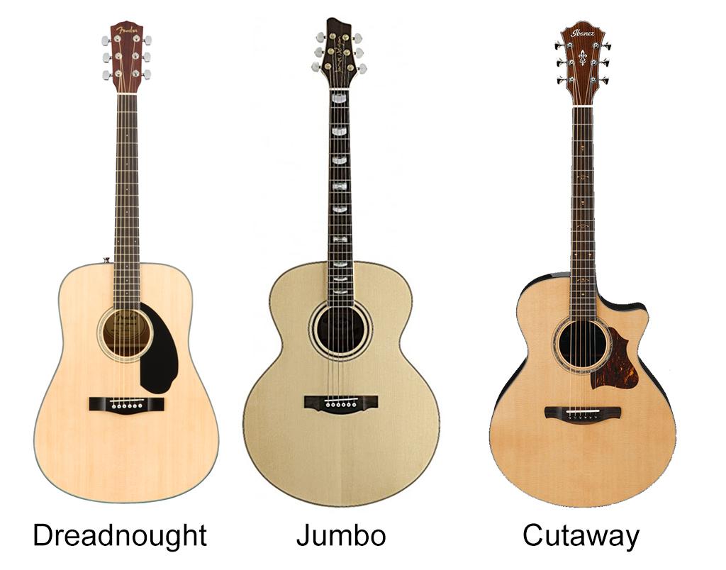Hay una gran variedad de modelos de cuerpos de guitarra estos son los tres tipos básicos de cuerpo.